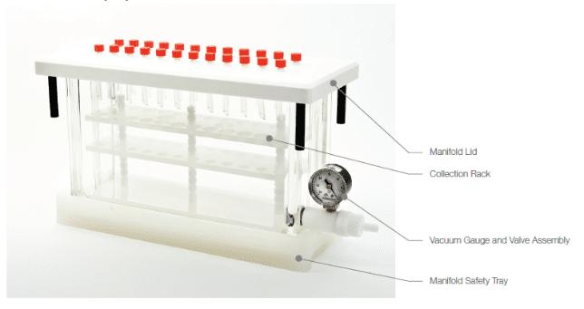 HyperSep glass block manifolds